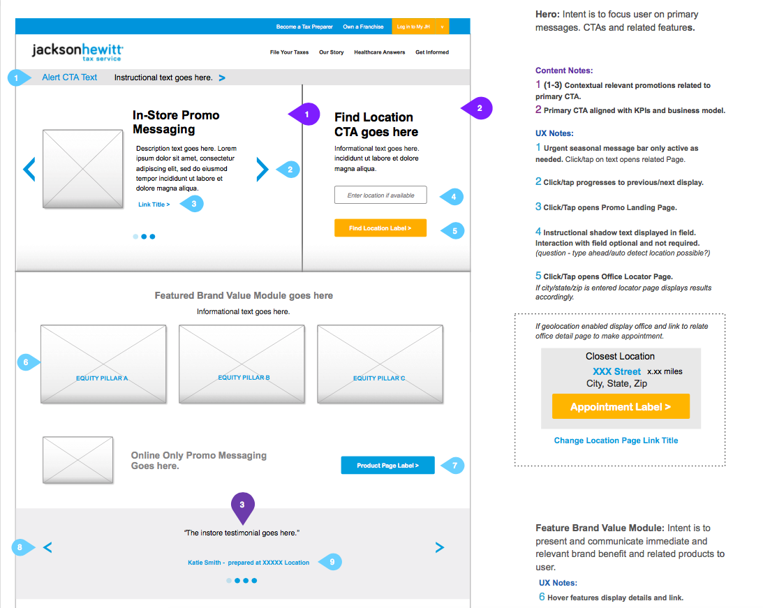 Annotations focus both content and ux requirements related to geo location updates for Jackson Hewitt Homepage.