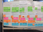 Britannica brainstorming workshops to clarify emotional drivers influencing user behavior