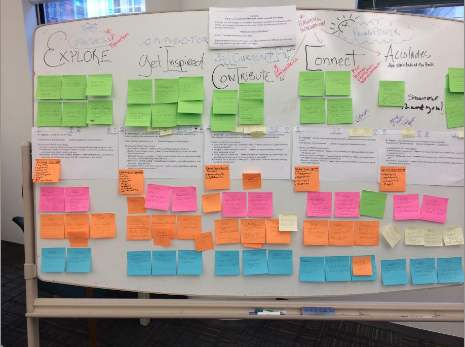 Britannica:  Brainstorming User Motivations
