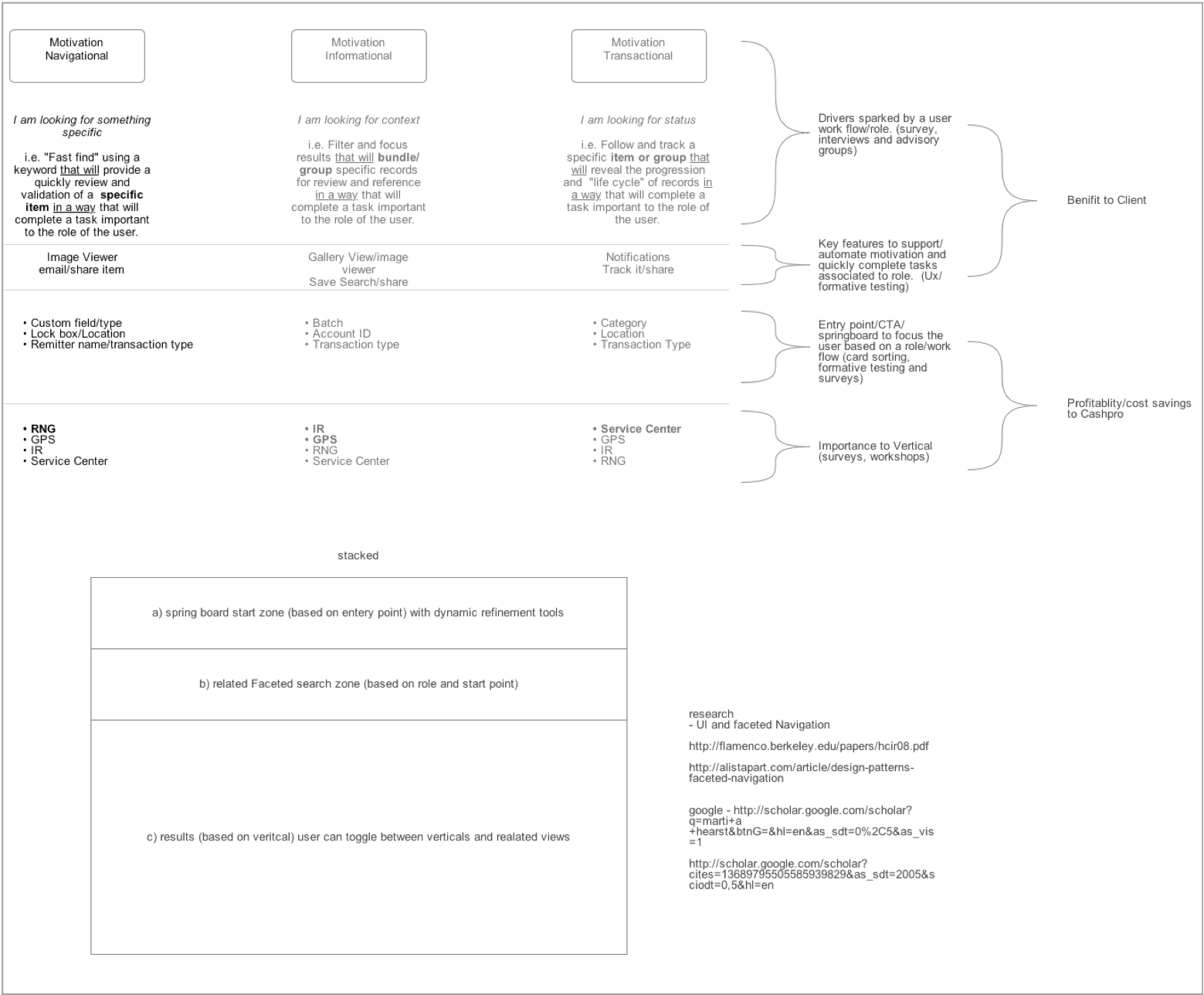 Framework for strategy help guide conversations with BA.