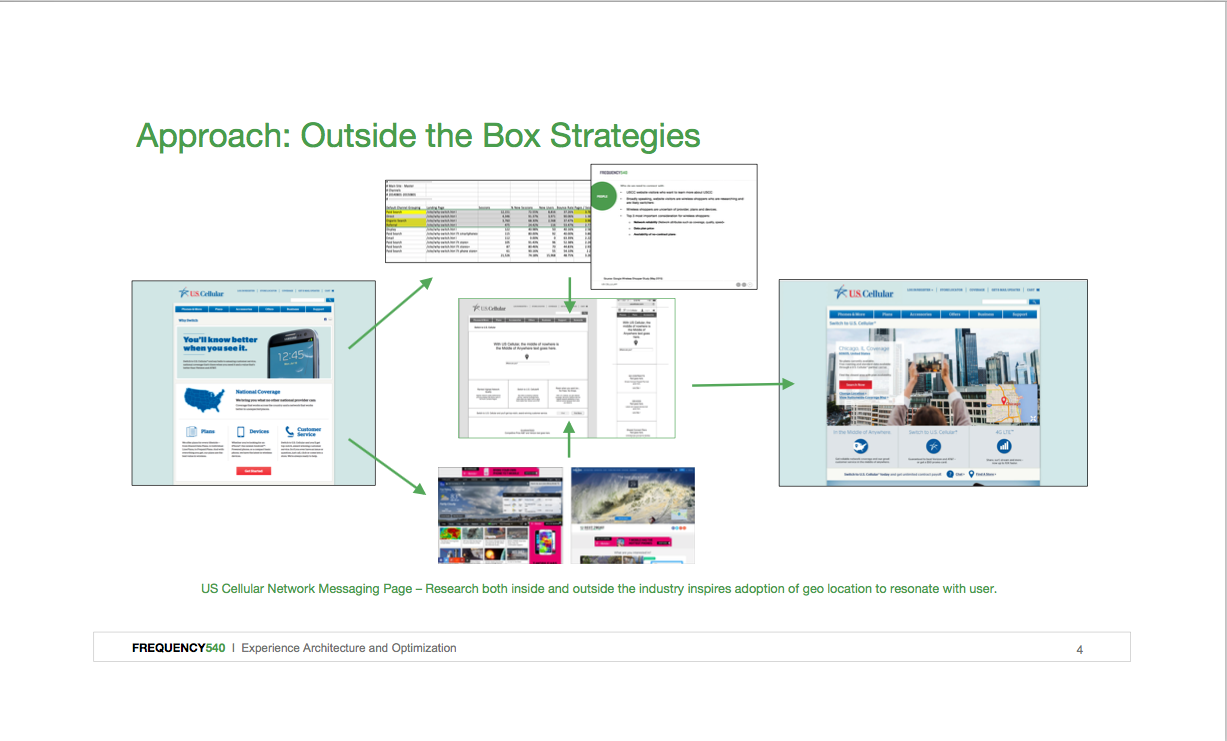 Strategic and UX collaboration leads to out-of-box solutions.