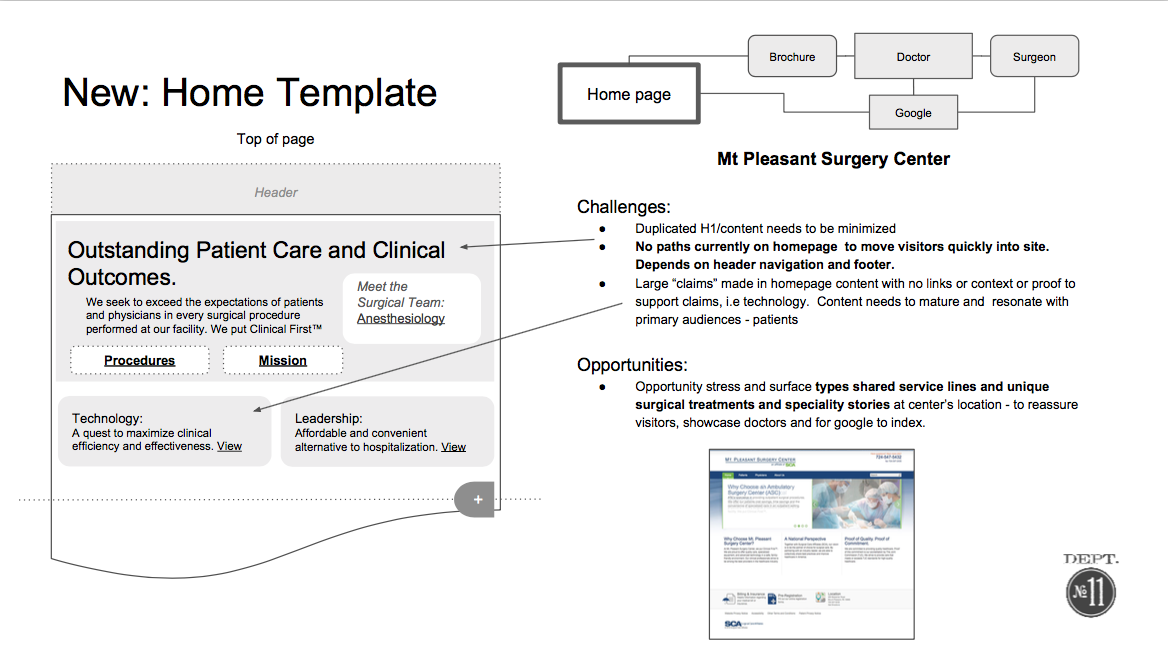Content mapping stress tests template requirements.