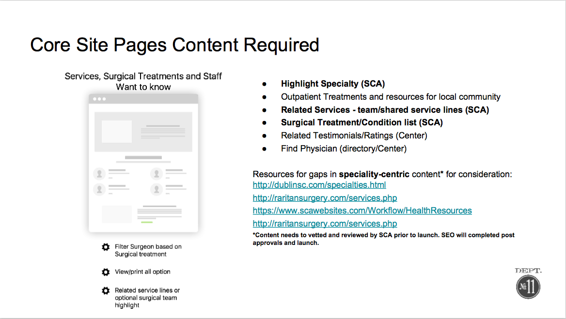 Guides prepared to help orientate content owners to new role and CMS.
