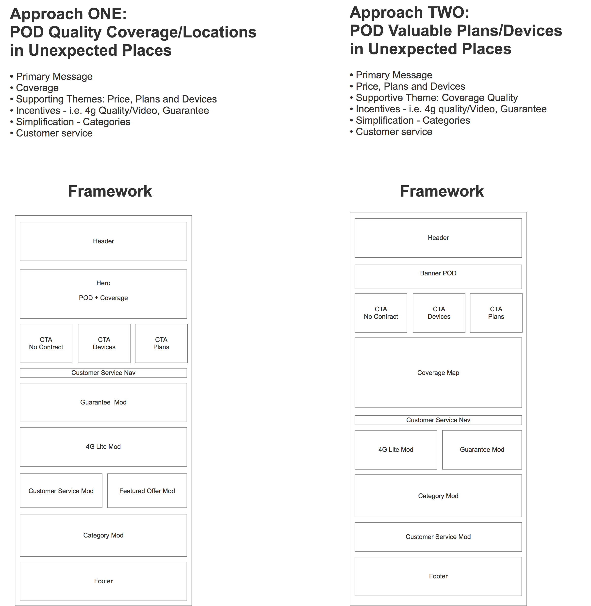 Image of two frameworks and summaries side by site