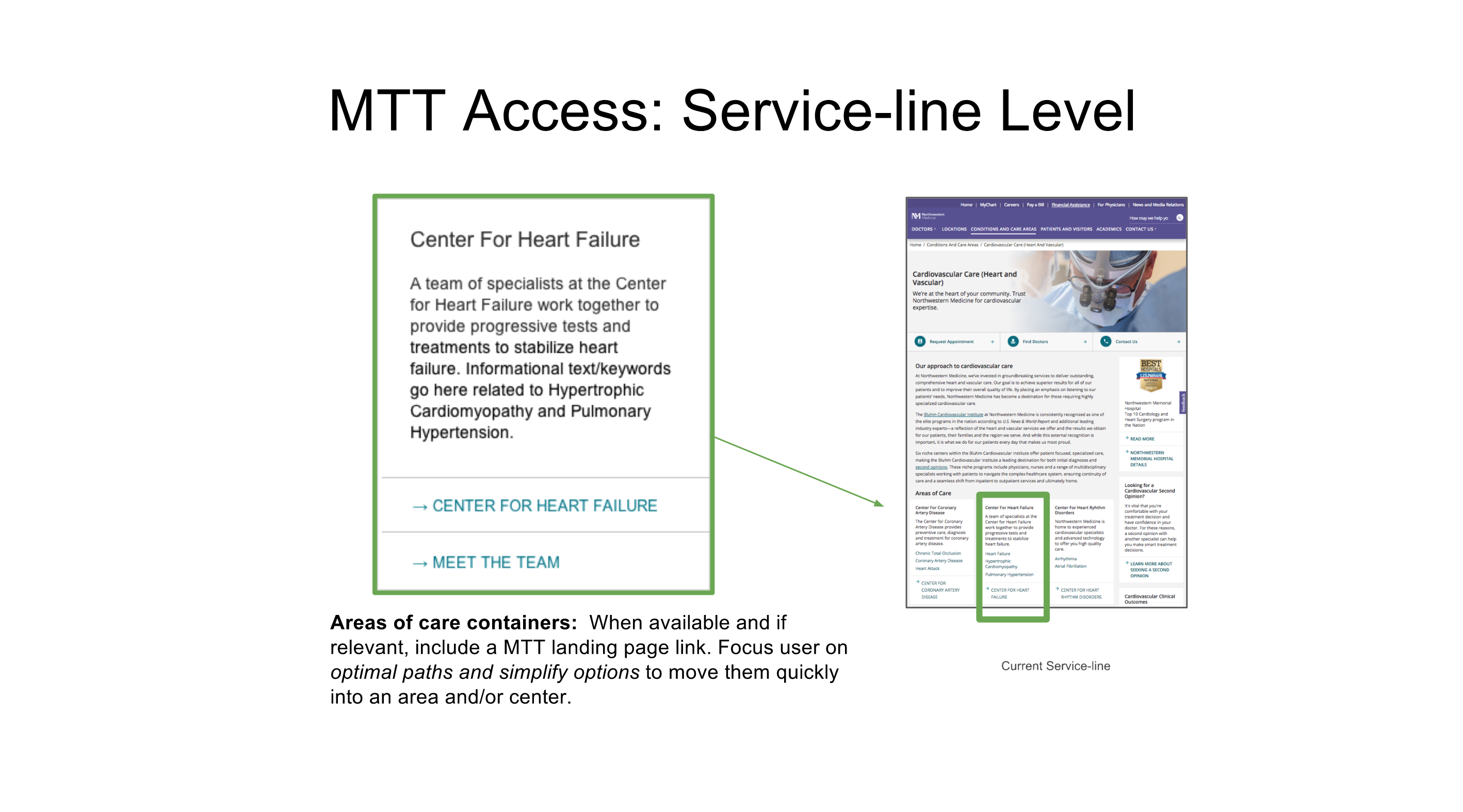 Underdeveloped pages become very evident. Soft updates to access MTT content are called out.