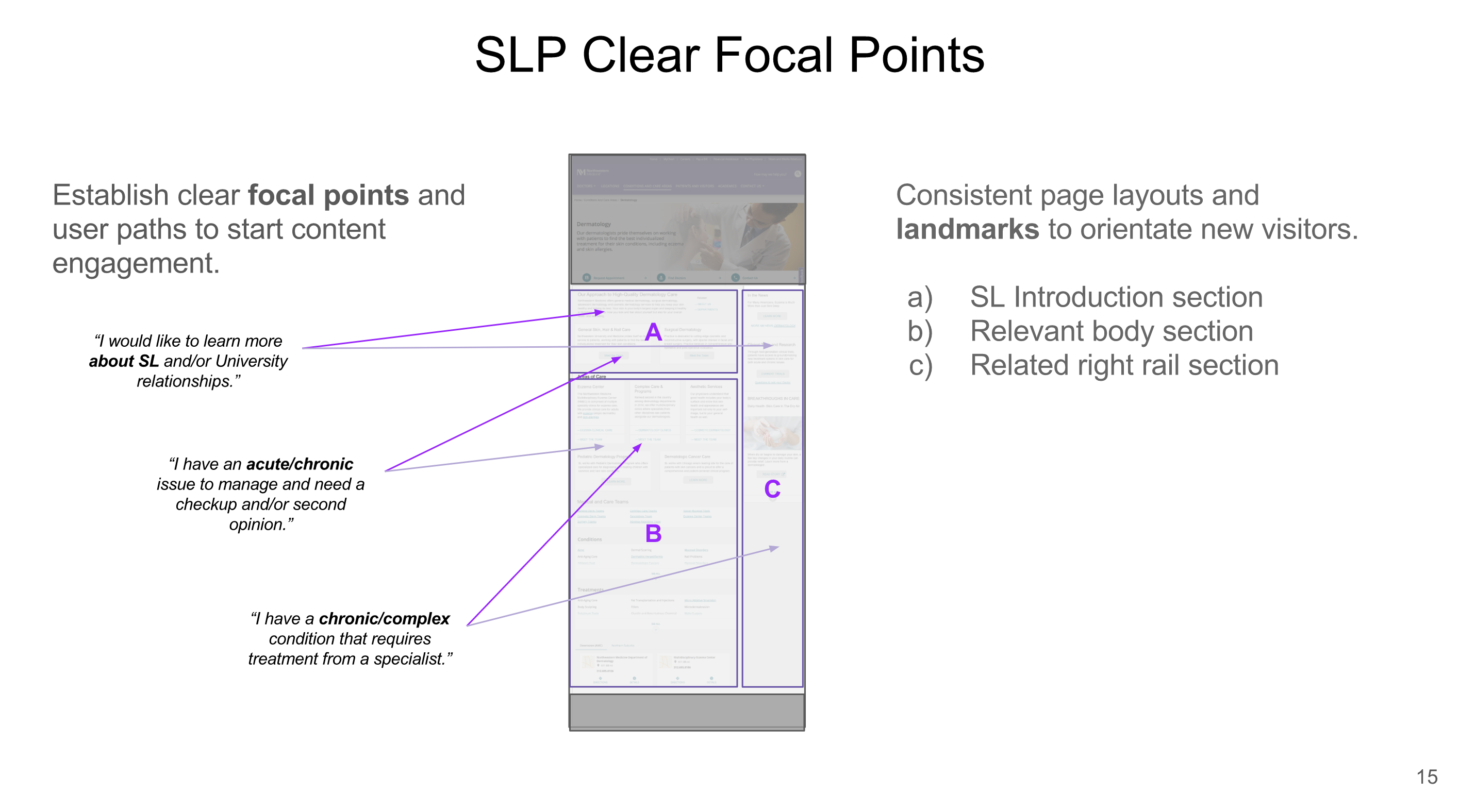 Frameworks help identify user focal points and helps prioritize page content.